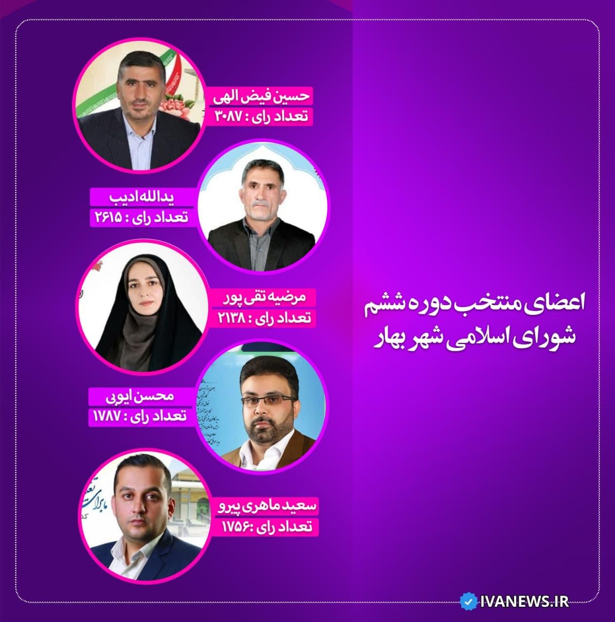 اعلام نتایج انتخابات شورای ششم شهرستان بهار